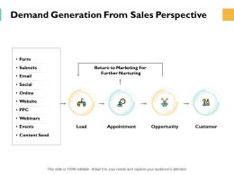 Demand Generation From Sales Perspective Ppt Powerpoint Presentation Gallery Format Ideas