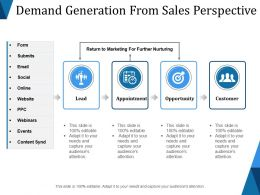 Demand Generation From Sales Perspective Ppt Sample Presentations
