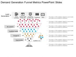 Demand Generation Funnel Metrics Powerpoint Slides