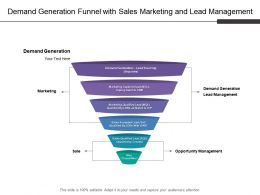Demand Generation Funnel With Sales Marketing And Lead Management