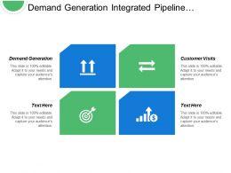 Demand Generation Integrated Pipeline Revenue Performance Management Limited Marketing