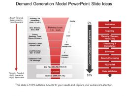 Demand Generation Model Powerpoint Slide Ideas