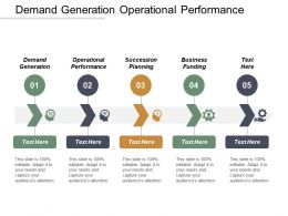 Demand Generation Operational Performance Succession Planning Business Funding Cpb
