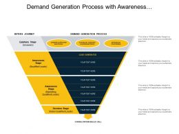 Demand Generation Process With Awareness Consideration And Decision Stage