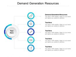 Demand Generation Resources Ppt Powerpoint Presentation Infographics Display Cpb