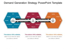 Demand Generation Strategy Powerpoint Template