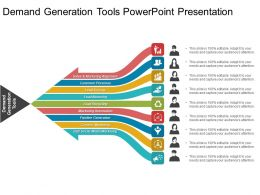 Demand Generation Tools Powerpoint Presentation