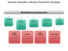 Demand Generation Vehicles Powerpoint Templates