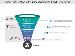 Demand Generation With Brand Awareness Lead Generation And Client Nurturing