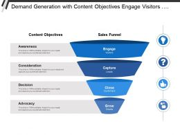 Demand Generation With Content Objectives Engage Visitors Capture And Grow