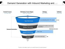 Demand Generation With Inbound Marketing And Lead Nurturing