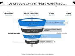 demand_generation_with_inbound_marketing_and_lead_nurturing_Slide01