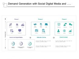 Demand Generation With Social Digital Media And Direct Contact
