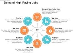 Demand High Paying Jobs Ppt Powerpoint Presentation Gallery Portrait Cpb