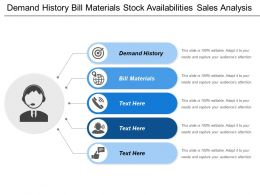 Demand History Bill Materials Stock Availabilities Sales Analysis