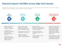 Demand Impact Will Differ Across High Tech Sectors Ppt Powerpoint Presentation Icons