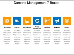 Demand Management 7 Boxes