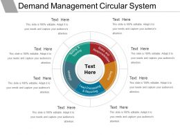 Demand Management Circular System