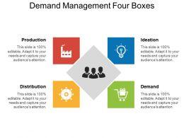Demand Management Four Boxes