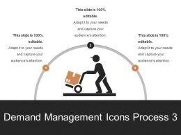 Demand Management Icons Process 3