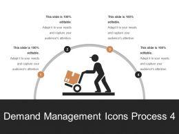 Demand Management Icons Process 4
