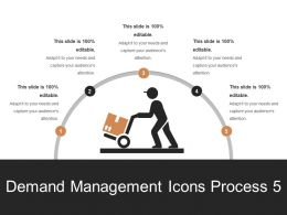 Demand Management Icons Process 5
