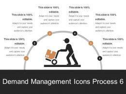 Demand Management Icons Process 6