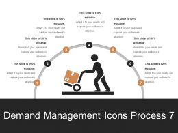 Demand Management Icons Process 7
