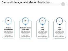 Demand Management Master Production Scheduling Political Decisions Legislation Executive