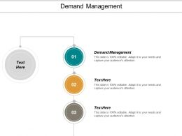 Demand Management Ppt Powerpoint Presentation Model Deck Cpb