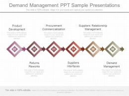 Demand Management Ppt Sample Presentations
