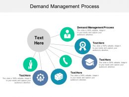 Demand Management Process Ppt Powerpoint Presentation Infographics Guidelines Cpb
