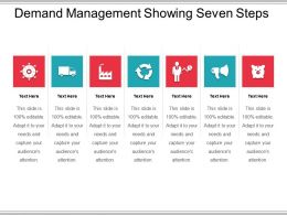 Demand Management Showing Seven Steps