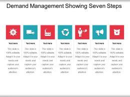 Demand Management Showing Seven Steps