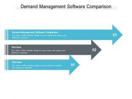 Demand Management Software Comparison Ppt Powerpoint Presentation Portfolio Example Cpb