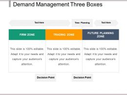 Demand Management Three Boxes