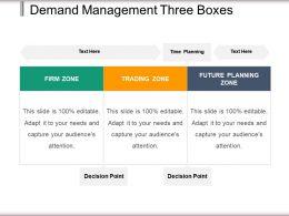 Demand Management Three Boxes