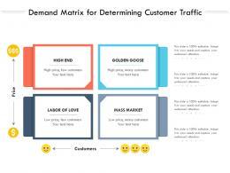Demand Matrix For Determining Customer Traffic
