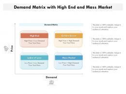 Demand Matrix With High End And Mass Market