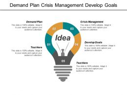 Demand Plan Crisis Management Develop Goals Internal Control Process Cpb