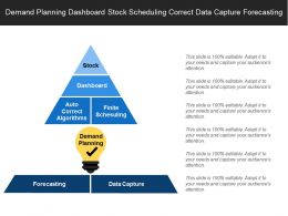 Demand Planning Dashboard Stock Scheduling Correct Data Capture Forecasting