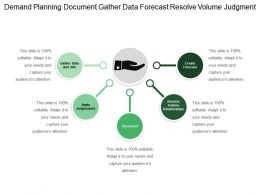 Demand Planning Document Gather Data Forecast Resolve Volume Judgment