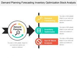 Demand Planning Forecasting Inventory Optimization Stock Analysis