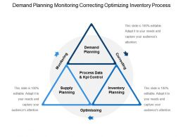 Demand Planning Monitoring Correcting Optimizing Inventory Process