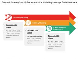 Demand Planning Simplify Focus Statistical Modelling Leverage Scale Heatmaps