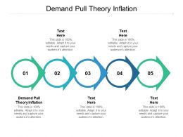 Demand Pull Theory Inflation Ppt Powerpoint Presentation Summary Introduction Cpb