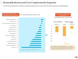 Demand Reduction And Cost Compression By Segments Percentage Decrease Ppt Ideas