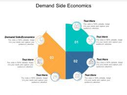 Demand Side Economics Ppt Powerpoint Presentation Model Ideas Cpb