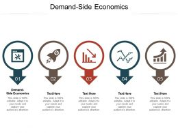 Demand Side Economics Ppt Powerpoint Presentation Styles Example Cpb
