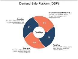 Demand Side Platform Dsp Ppt Powerpoint Presentation Gallery Inspiration Cpb